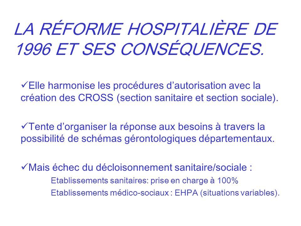 LA RÉFORME HOSPITALIÈRE DE 1996 ET SES CONSÉQUENCES. Elle harmonise les procédures dautorisation avec la création des CROSS (section sanitaire et sect