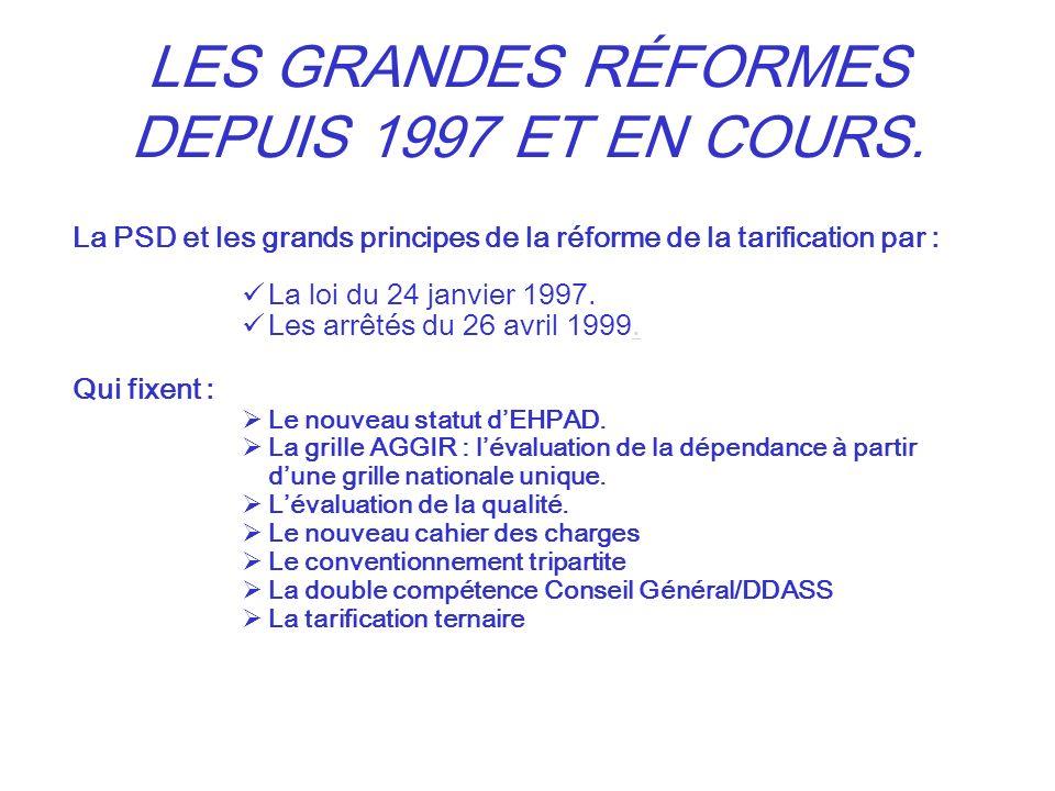 LES GRANDES RÉFORMES DEPUIS 1997 ET EN COURS. La PSD et les grands principes de la réforme de la tarification par : La loi du 24 janvier 1997. Les arr