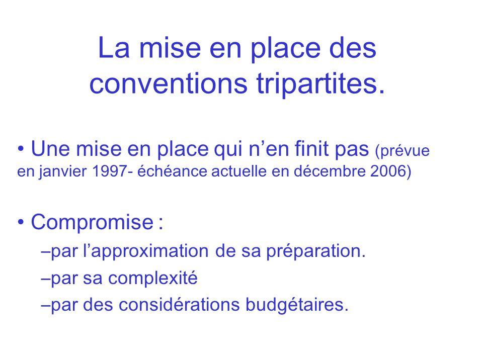 La mise en place des conventions tripartites. Une mise en place qui nen finit pas (prévue en janvier 1997- échéance actuelle en décembre 2006) Comprom