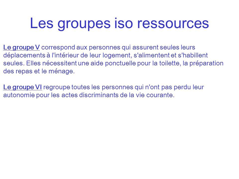 Les groupes iso ressources Le groupe V correspond aux personnes qui assurent seules leurs déplacements à l'intérieur de leur logement, s'alimentent et