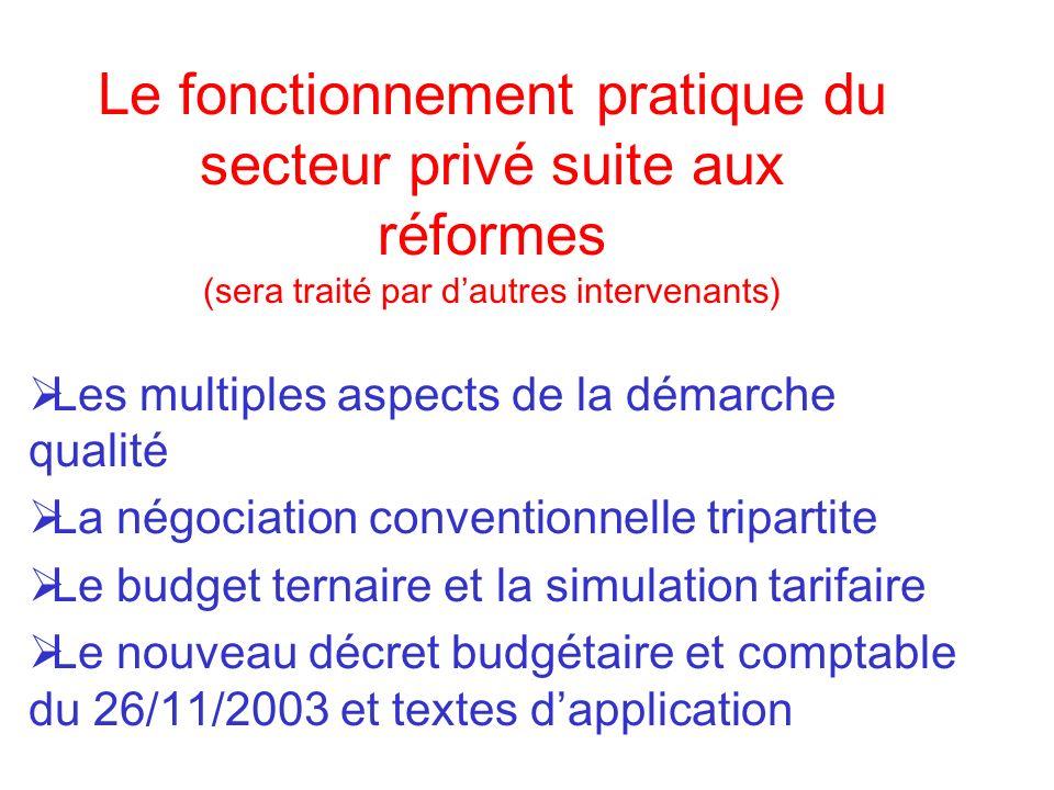 Le fonctionnement pratique du secteur privé suite aux réformes (sera traité par dautres intervenants) Les multiples aspects de la démarche qualité La