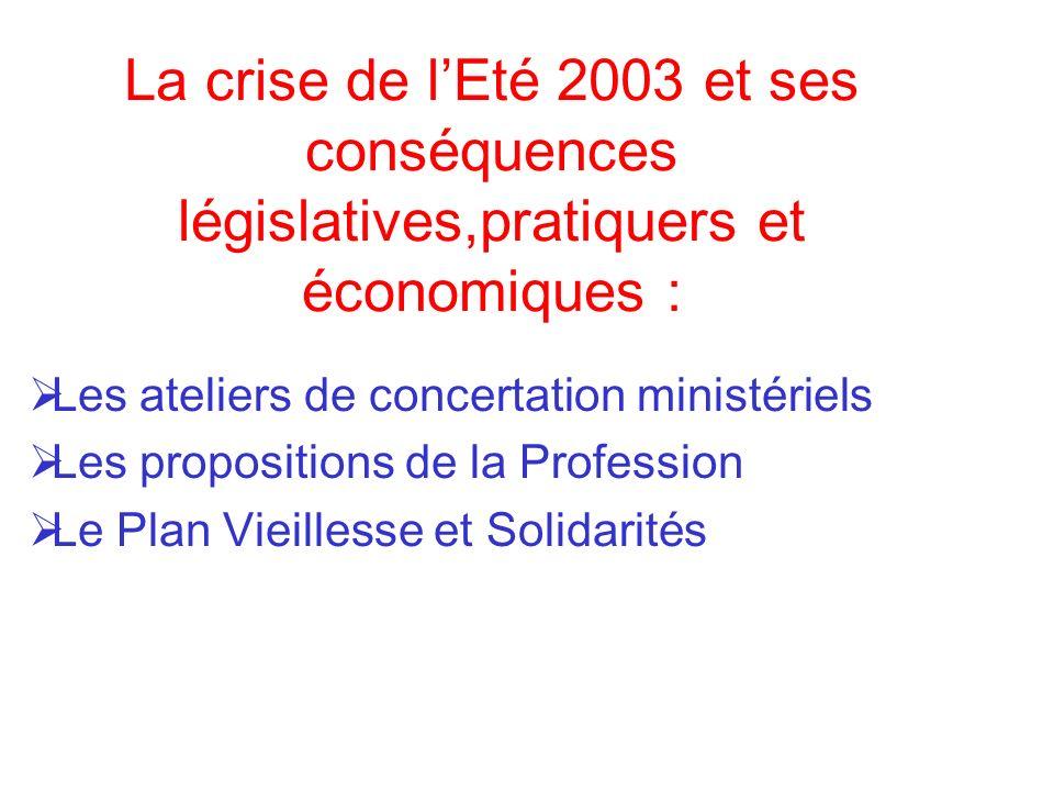 La crise de lEté 2003 et ses conséquences législatives,pratiquers et économiques : Les ateliers de concertation ministériels Les propositions de la Pr