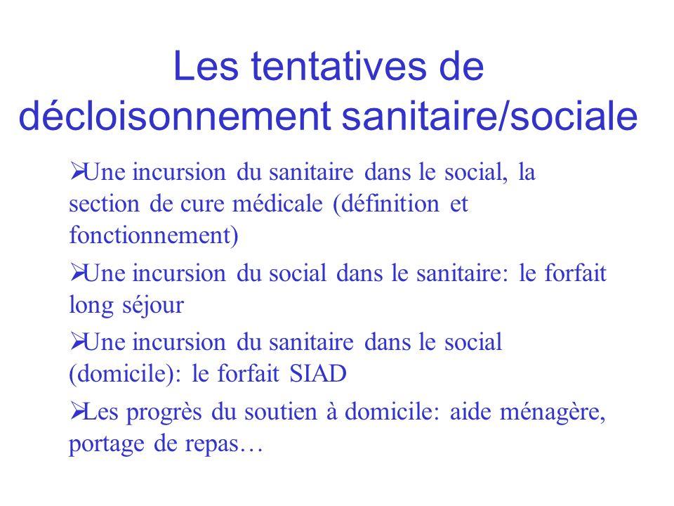 Les tentatives de décloisonnement sanitaire/sociale Une incursion du sanitaire dans le social, la section de cure médicale (définition et fonctionneme