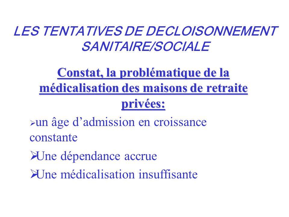 LES TENTATIVES DE DECLOISONNEMENT SANITAIRE/SOCIALE Constat, la problématique de la médicalisation des maisons de retraite privées: un âge dadmission