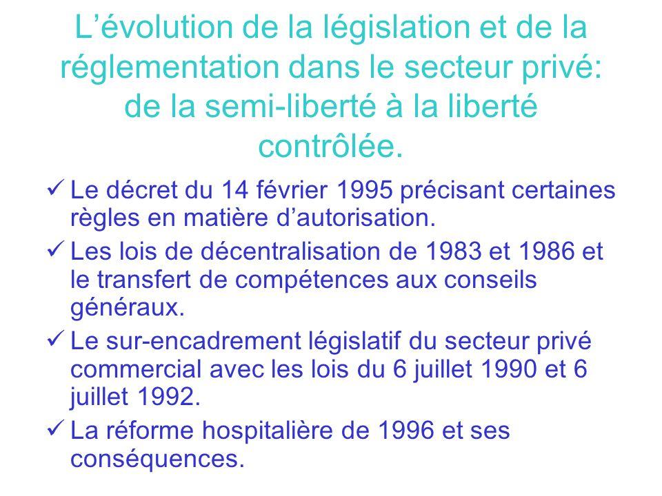 Lévolution de la législation et de la réglementation dans le secteur privé: de la semi-liberté à la liberté contrôlée. Le décret du 14 février 1995 pr