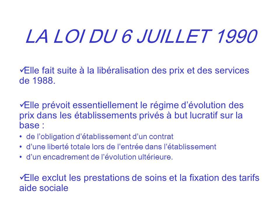 LA LOI DU 6 JUILLET 1990 Elle fait suite à la libéralisation des prix et des services de 1988. Elle prévoit essentiellement le régime dévolution des p