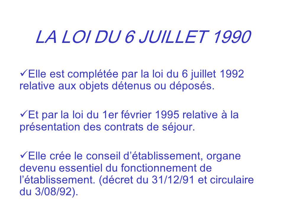 LA LOI DU 6 JUILLET 1990 Elle est complétée par la loi du 6 juillet 1992 relative aux objets détenus ou déposés. Et par la loi du 1er février 1995 rel