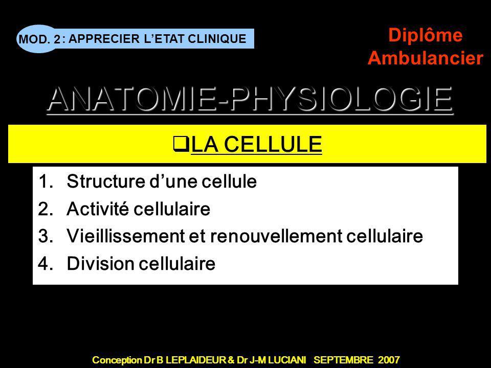 : APPRECIER LETAT CLINIQUE Conception Dr B LEPLAIDEUR & Dr J-M LUCIANI SEPTEMBRE 2007 MOD. 2 Diplôme Ambulancier A LA CELLULE 1.Structure dune cellule