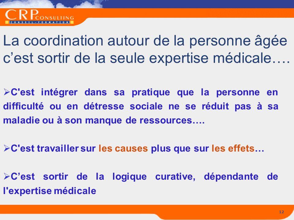 12 C'est intégrer dans sa pratique que la personne en difficulté ou en détresse sociale ne se réduit pas à sa maladie ou à son manque de ressources….