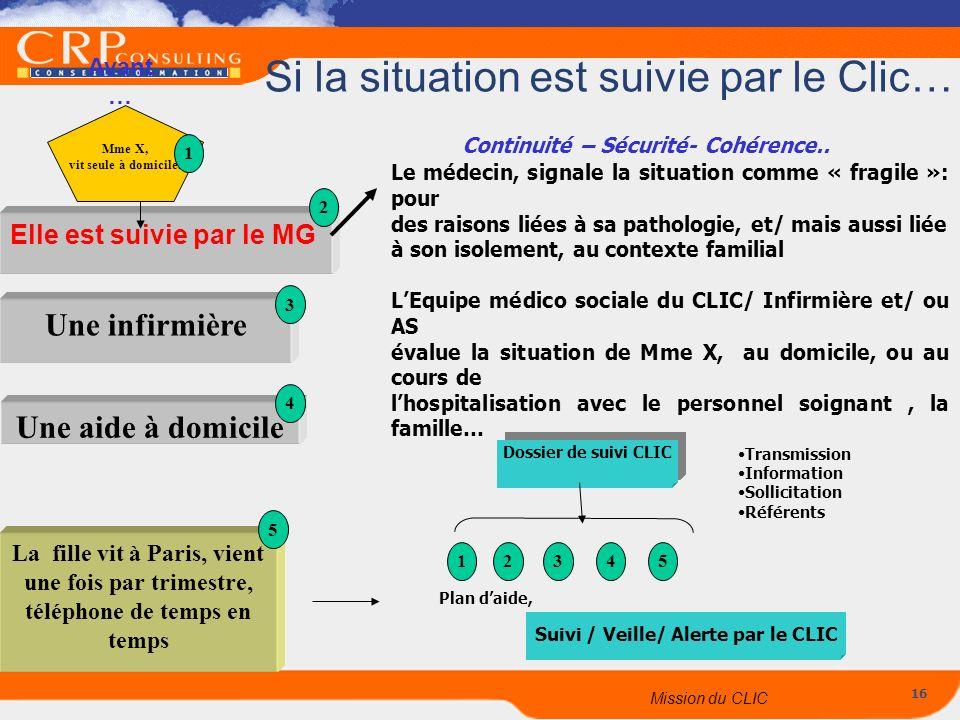 16 La fille vit à Paris, vient une fois par trimestre, téléphone de temps en temps Elle est suivie par le MG Mission du CLIC Avant … Continuité – Sécu