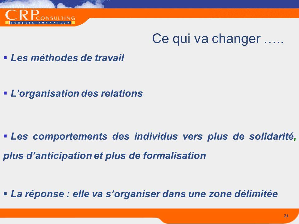 21 Ce qui va changer ….. Les méthodes de travail Lorganisation des relations Les comportements des individus vers plus de solidarité, plus danticipati