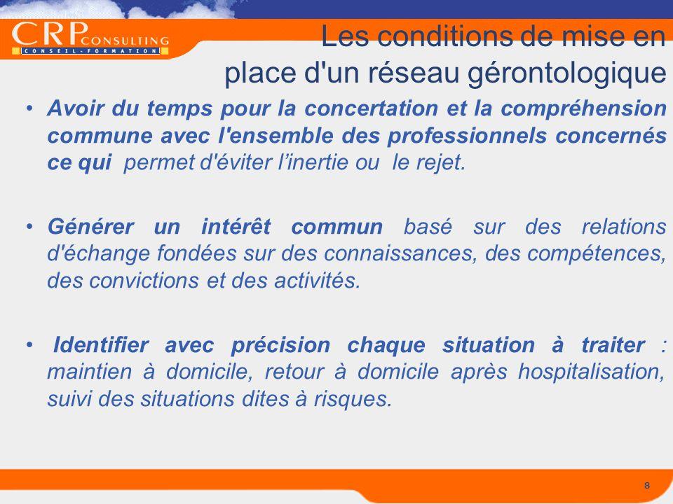 19 Recrutement Amont Prise en charge hospitalière Aval Structures de suite Suites dhosp.