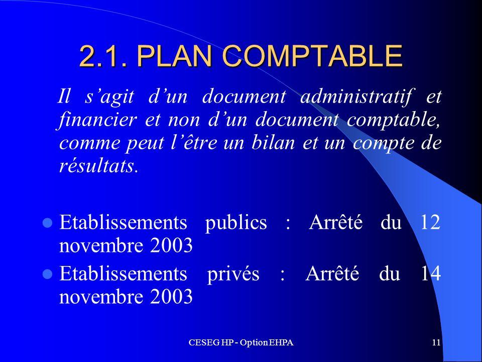CESEG HP - Option EHPA11 2.1. PLAN COMPTABLE Il sagit dun document administratif et financier et non dun document comptable, comme peut lêtre un bilan