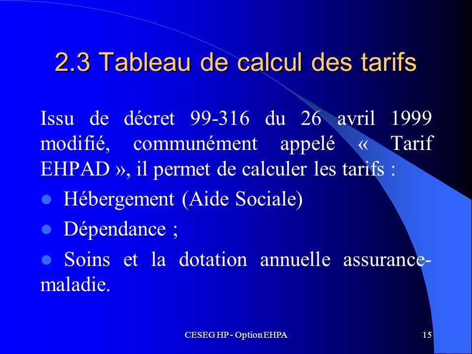 CESEG HP - Option EHPA15 2.3 Tableau de calcul des tarifs Issu de décret 99-316 du 26 avril 1999 modifié, communément appelé « Tarif EHPAD », il perme