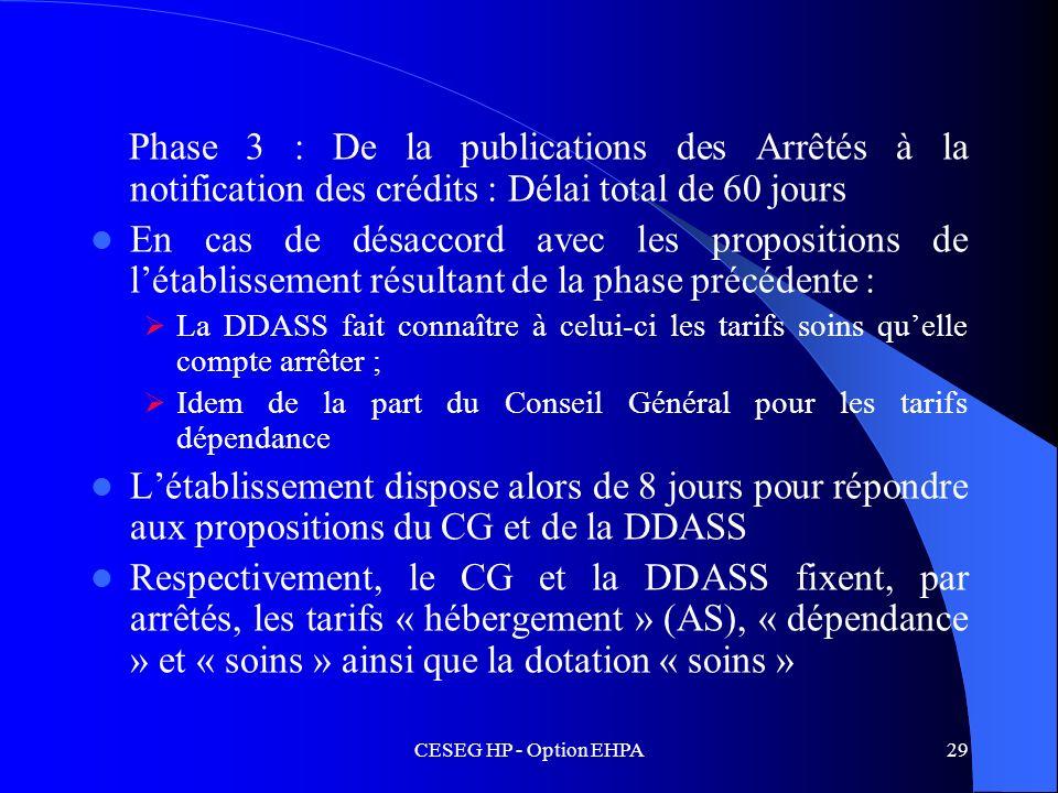 CESEG HP - Option EHPA29 Phase 3 : De la publications des Arrêtés à la notification des crédits : Délai total de 60 jours En cas de désaccord avec les
