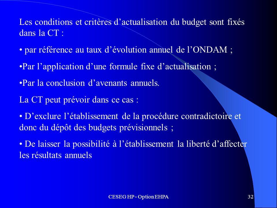 CESEG HP - Option EHPA32 Les conditions et critères dactualisation du budget sont fixés dans la CT : par référence au taux dévolution annuel de lONDAM