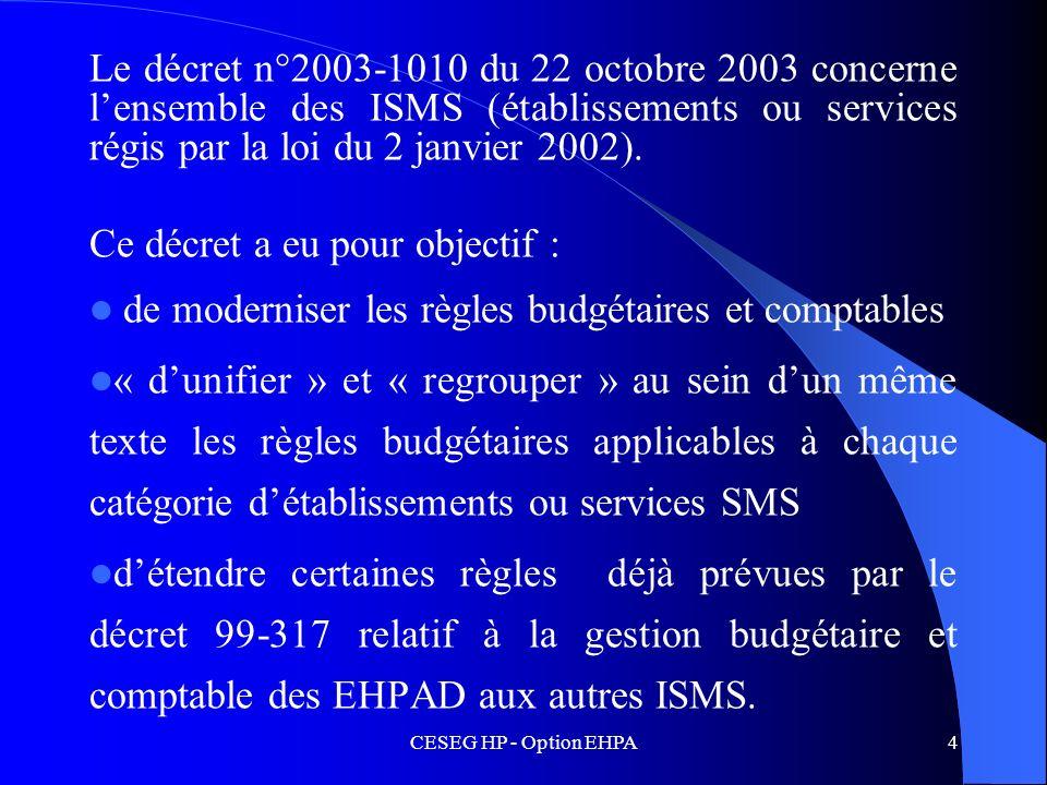 CESEG HP - Option EHPA4 Le décret n°2003-1010 du 22 octobre 2003 concerne lensemble des ISMS (établissements ou services régis par la loi du 2 janvier