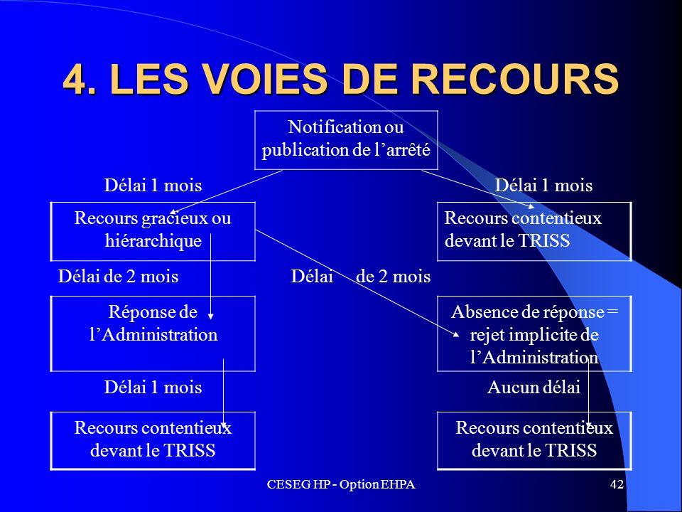 CESEG HP - Option EHPA42 4. LES VOIES DE RECOURS Notification ou publication de larrêté Délai 1 mois Recours gracieux ou hiérarchique Recours contenti