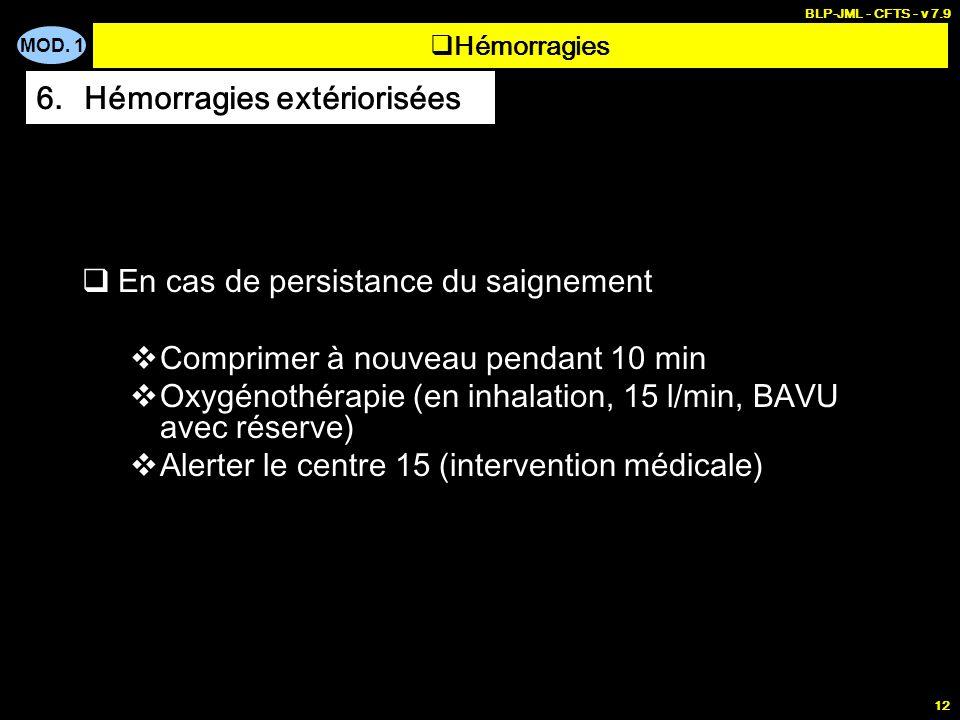 MOD. 1 BLP-JML - CFTS - v 7.9 12 En cas de persistance du saignement Comprimer à nouveau pendant 10 min Oxygénothérapie (en inhalation, 15 l/min, BAVU