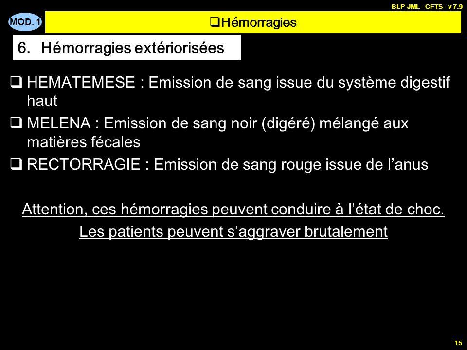 MOD. 1 BLP-JML - CFTS - v 7.9 15 HEMATEMESE : Emission de sang issue du système digestif haut MELENA : Emission de sang noir (digéré) mélangé aux mati