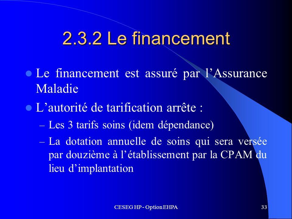 CESEG HP - Option EHPA33 2.3.2 Le financement Le financement est assuré par lAssurance Maladie Lautorité de tarification arrête : – Les 3 tarifs soins