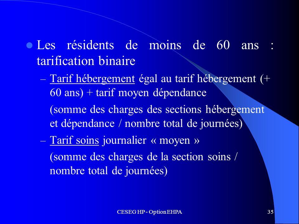 CESEG HP - Option EHPA35 Les résidents de moins de 60 ans : tarification binaire – Tarif hébergement égal au tarif hébergement (+ 60 ans) + tarif moye