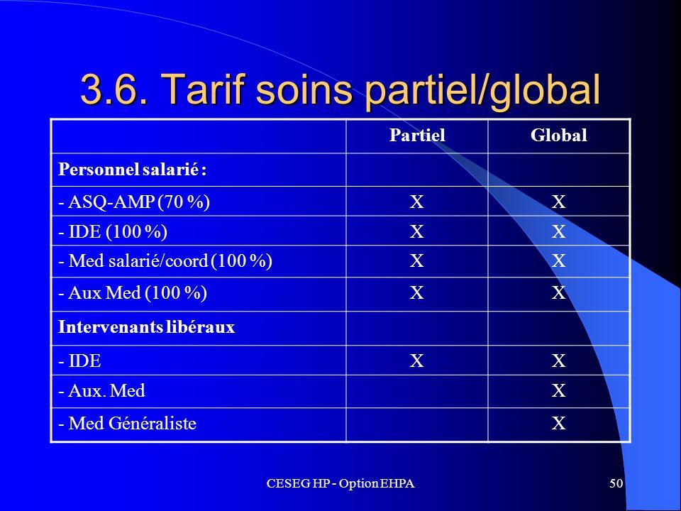 CESEG HP - Option EHPA50 3.6. Tarif soins partiel/global PartielGlobal Personnel salarié : - ASQ-AMP (70 %)XX - IDE (100 %)XX - Med salarié/coord (100