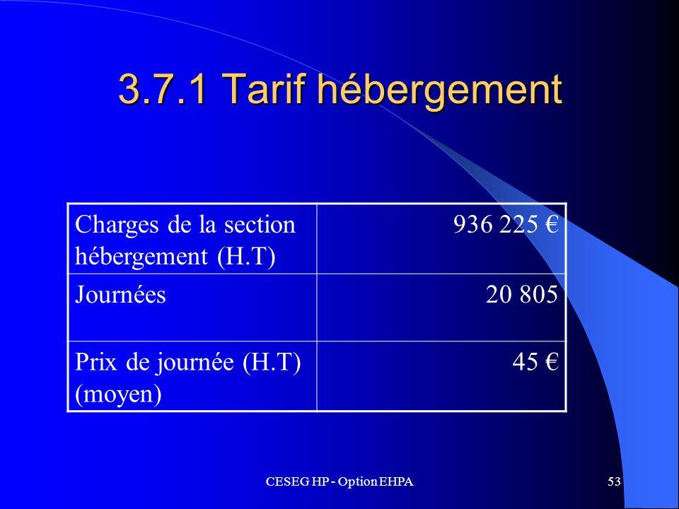 CESEG HP - Option EHPA53 3.7.1 Tarif hébergement Charges de la section hébergement (H.T) 936 225 Journées20 805 Prix de journée (H.T) (moyen) 45