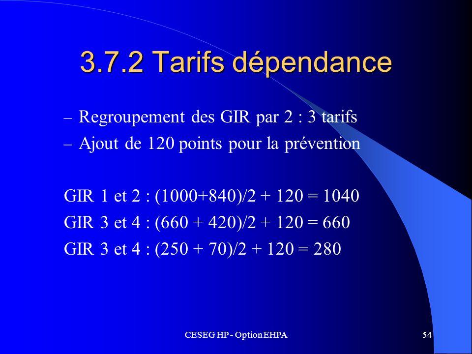 CESEG HP - Option EHPA54 3.7.2 Tarifs dépendance – Regroupement des GIR par 2 : 3 tarifs – Ajout de 120 points pour la prévention GIR 1 et 2 : (1000+8