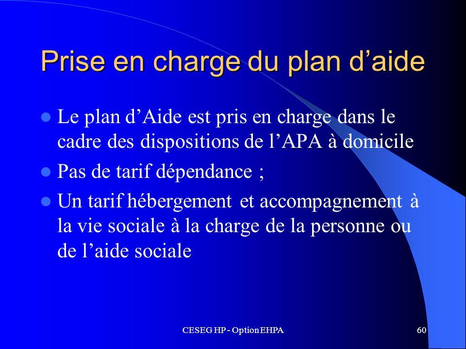 CESEG HP - Option EHPA60 Prise en charge du plan daide Le plan dAide est pris en charge dans le cadre des dispositions de lAPA à domicile Pas de tarif