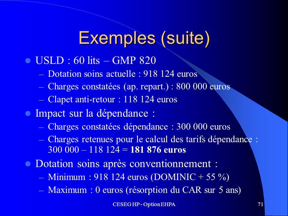 CESEG HP - Option EHPA71 Exemples (suite) USLD : 60 lits – GMP 820 – Dotation soins actuelle : 918 124 euros – Charges constatées (ap. repart.) : 800