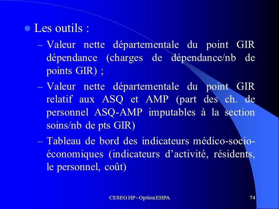 CESEG HP - Option EHPA74 Les outils : – Valeur nette départementale du point GIR dépendance (charges de dépendance/nb de points GIR) ; – Valeur nette