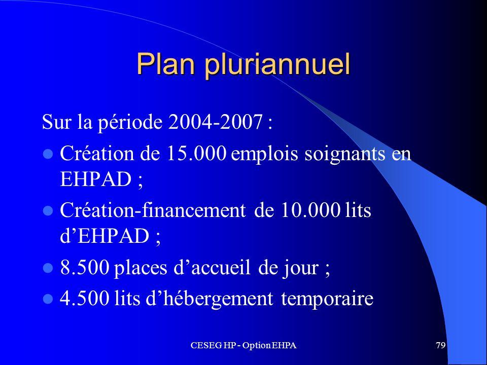 CESEG HP - Option EHPA79 Plan pluriannuel Sur la période 2004-2007 : Création de 15.000 emplois soignants en EHPAD ; Création-financement de 10.000 li