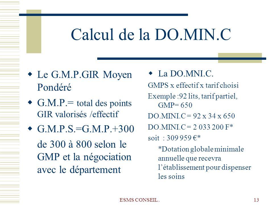 ESMS CONSEIL.13 Calcul de la DO.MIN.C Le G.M.P.GIR Moyen Pondéré G.M.P.= total des points GIR valorisés /effectif G.M.P.S.=G.M.P.+300 de 300 à 800 sel