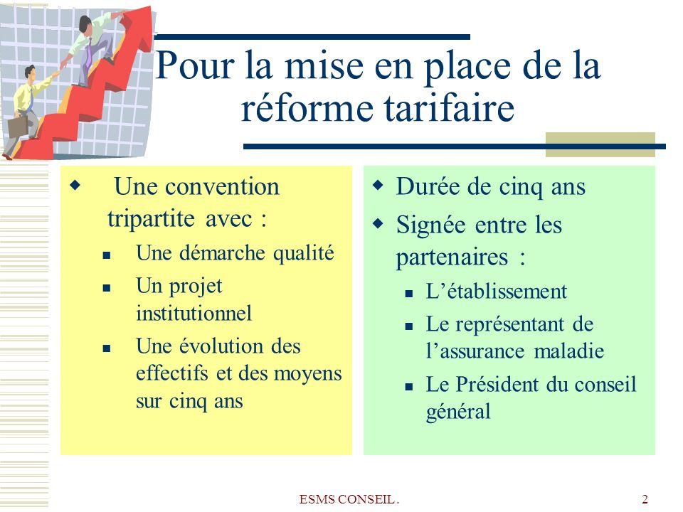 ESMS CONSEIL.2 Pour la mise en place de la réforme tarifaire Une convention tripartite avec : Une démarche qualité Un projet institutionnel Une évolut