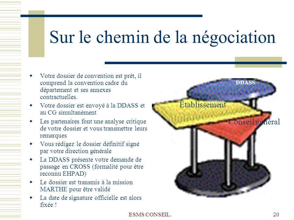 ESMS CONSEIL.20 Sur le chemin de la négociation Votre dossier de convention est prêt, il comprend la convention cadre du département et ses annexes co