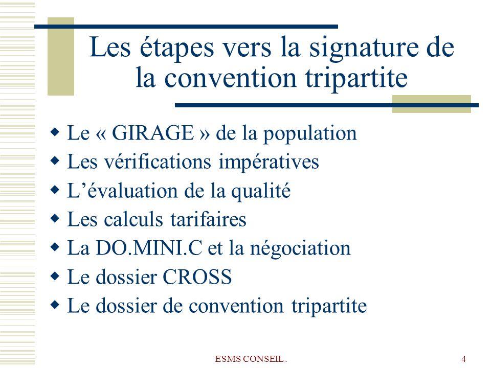 ESMS CONSEIL.4 Les étapes vers la signature de la convention tripartite Le « GIRAGE » de la population Les vérifications impératives Lévaluation de la