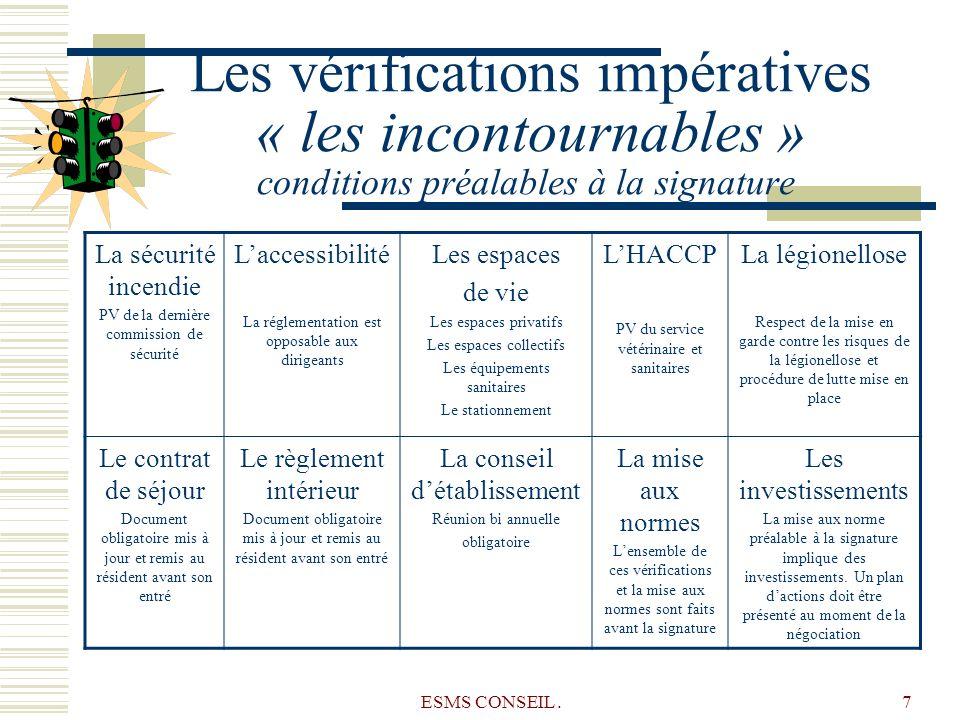 ESMS CONSEIL.7 Les vérifications impératives « les incontournables » conditions préalables à la signature La sécurité incendie PV de la dernière commi
