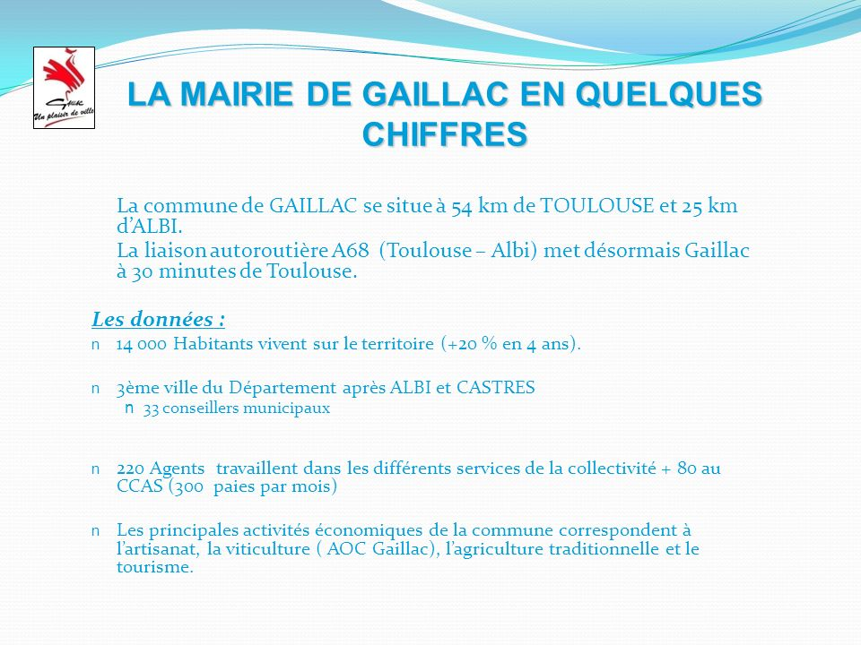 LA MAIRIE DE GAILLAC EN QUELQUES CHIFFRES La commune de GAILLAC se situe à 54 km de TOULOUSE et 25 km dALBI. La liaison autoroutière A68 (Toulouse – A