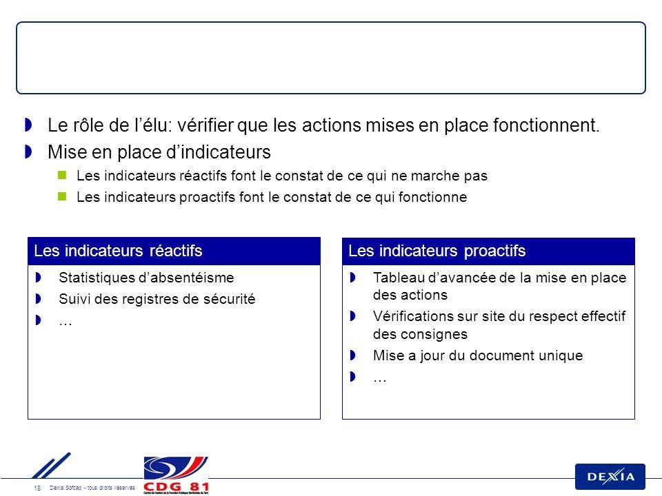 18 Dexia Sofcap - tous droits réservés Le rôle de lélu: vérifier que les actions mises en place fonctionnent.