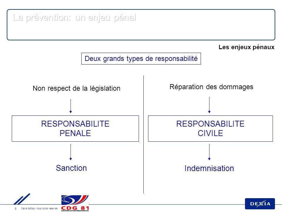9 Dexia Sofcap - tous droits réservés Les agents Article 11 bis A de la Loi n° 83-634 du 13 juillet 1983 Article L.