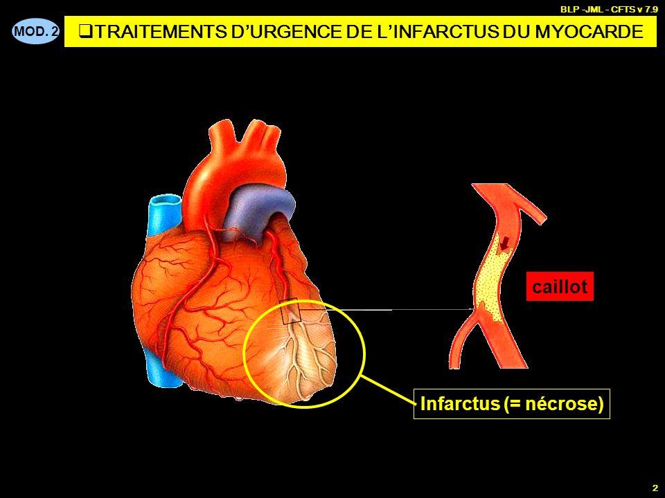 MOD. 2 BLP -JML - CFTS v 7.9 2 TRAITEMENTS DURGENCE DE LINFARCTUS DU MYOCARDE Infarctus (= nécrose) caillot