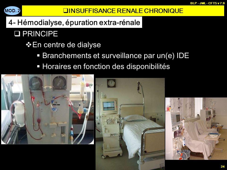 MOD. 2 BLP - JML - CFTS v 7.9 24 PRINCIPE En centre de dialyse Branchements et surveillance par un(e) IDE Horaires en fonction des disponibilités INSU