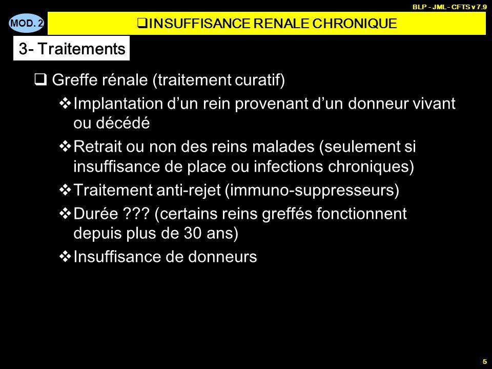 MOD. 2 BLP - JML - CFTS v 7.9 5 Greffe rénale (traitement curatif) Implantation dun rein provenant dun donneur vivant ou décédé Retrait ou non des rei