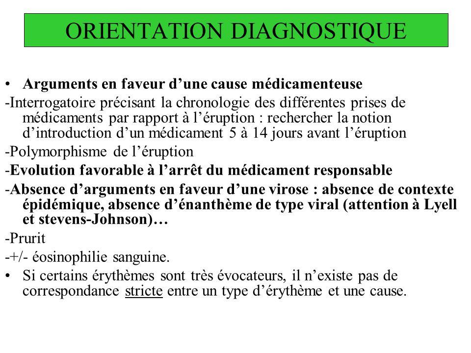 ORIENTATION DIAGNOSTIQUE Arguments en faveur dune cause médicamenteuse -Interrogatoire précisant la chronologie des différentes prises de médicaments