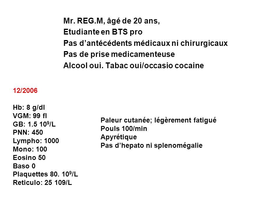Mr. REG.M, âgé de 20 ans, Etudiante en BTS pro Pas dantécédents médicaux ni chirurgicaux Pas de prise medicamenteuse Alcool oui. Tabac oui/occasio coc