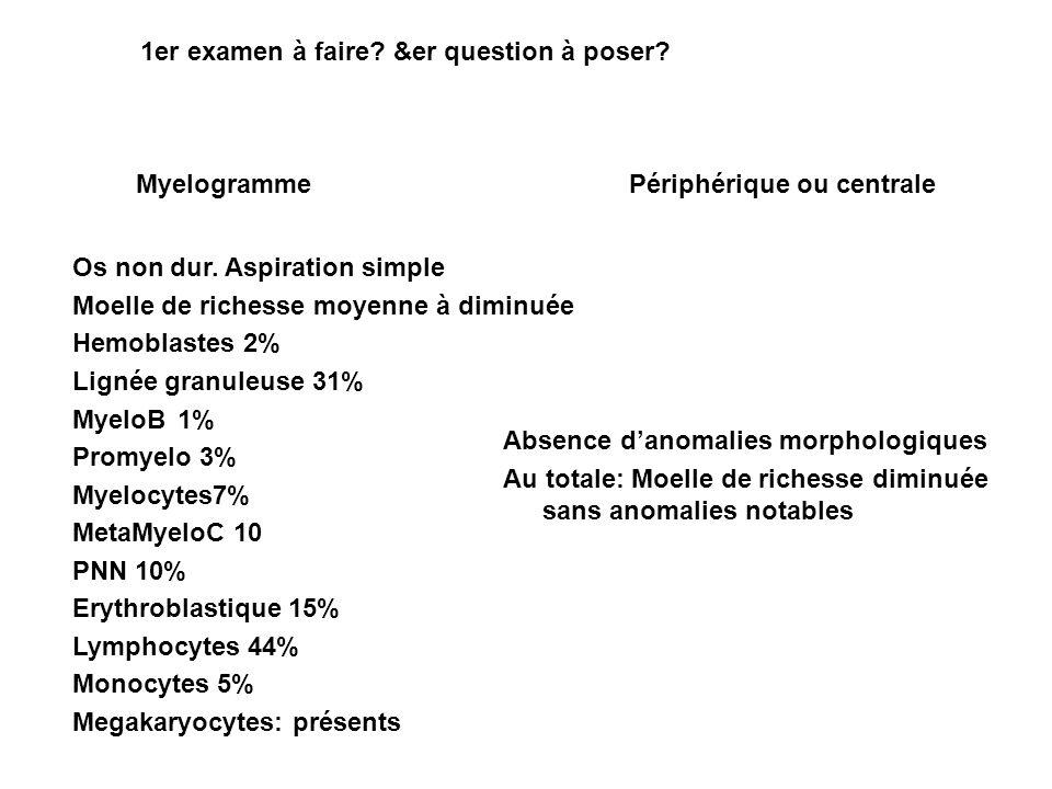1er examen à faire? &er question à poser? Myelogramme Périphérique ou centrale Os non dur. Aspiration simple Moelle de richesse moyenne à diminuée Hem