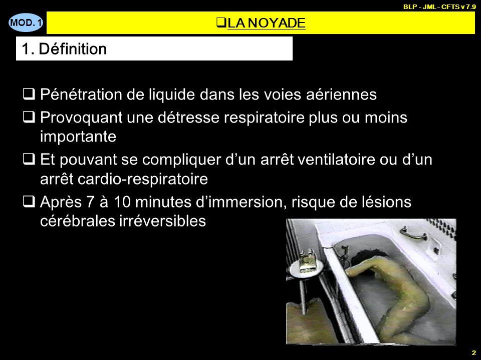 MOD. 1 BLP - JML - CFTS v 7.9 2 LA NOYADE Pénétration de liquide dans les voies aériennes Provoquant une détresse respiratoire plus ou moins important