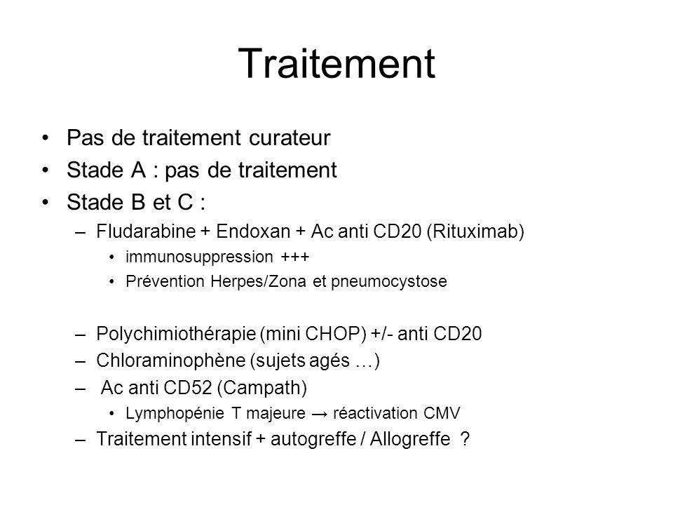 Traitement Pas de traitement curateur Stade A : pas de traitement Stade B et C : –Fludarabine + Endoxan + Ac anti CD20 (Rituximab) immunosuppression +