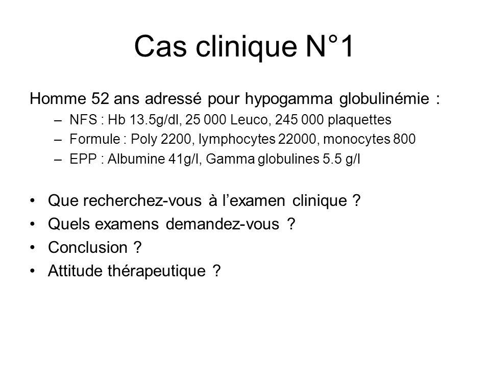 Cas clinique N°1 Homme 52 ans adressé pour hypogamma globulinémie : –NFS : Hb 13.5g/dl, 25 000 Leuco, 245 000 plaquettes –Formule : Poly 2200, lymphoc